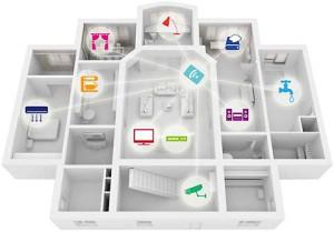 Vorsicht vor Sicherheitslücken: Smart Home Systeme genau auswählen!